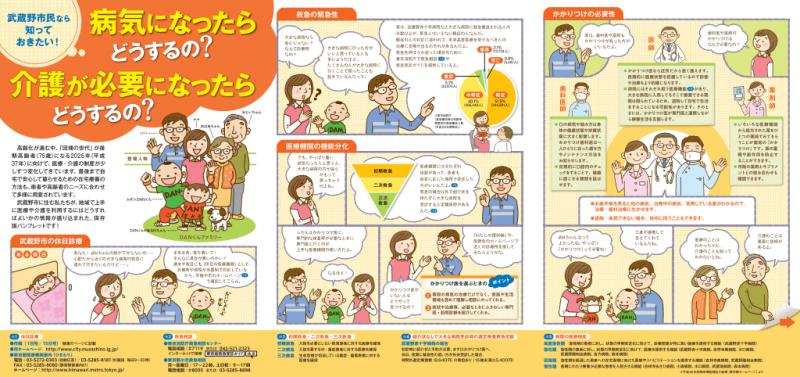 武蔵野健康づくり事業団発行『武蔵野市民なら知っておきたい!病気になったらどうするの?介護が必要になったらどうするの?』